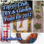 My Top 10 Most Popular Blog Posts for 2012